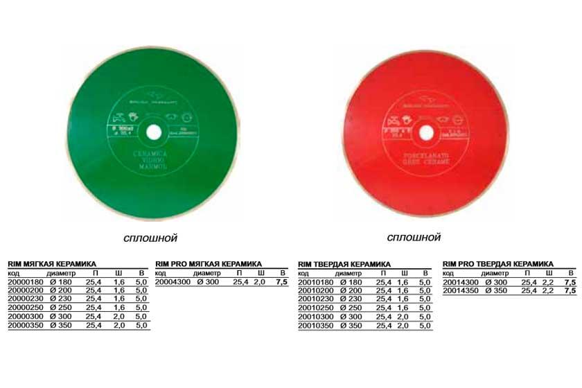 Специальное применение алмазных дисков при мокрой резке