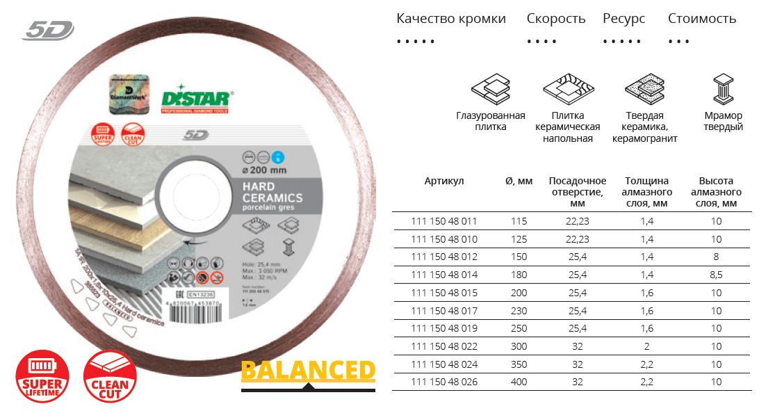 Алмазный диск HARD CERAMICS 5D по керамограниту